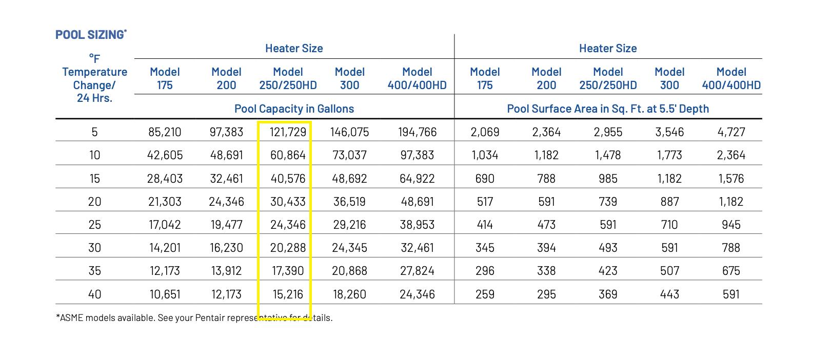 pool heat calculation