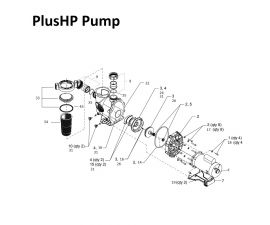 PlusHP 2.5HP, 230 Vac, 2 Speed   PHPM2.5-2