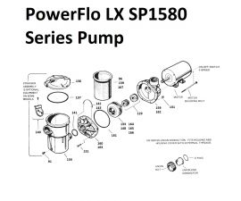 PowerFLo LX SP1580 Series Pump