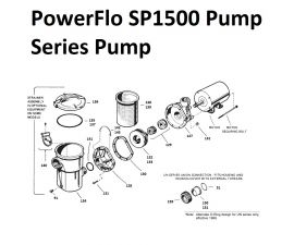 PowerFlo Pump SP1500 Series